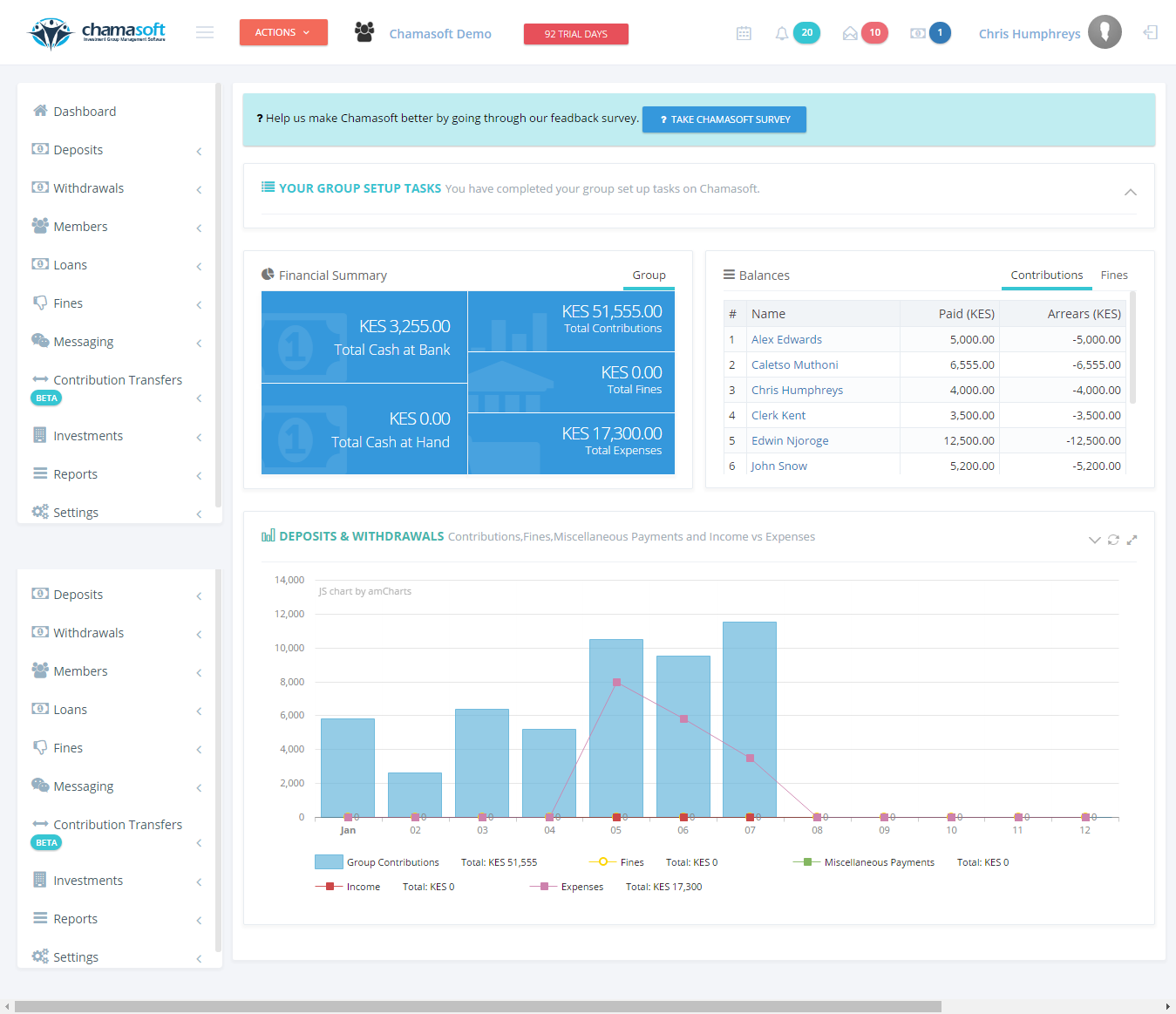 Chamasoft Group Dashboard